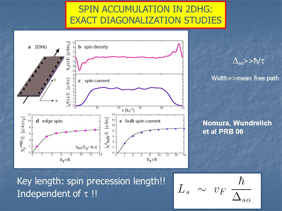 SPIN ACCUMULATION IN 2DHG: EXACT DIAGONALIZATION STUDIES  so >>ħ/  Width>>mean free path Nomura, Wundrelich et al PRB 06 Key length: spin precession length!.