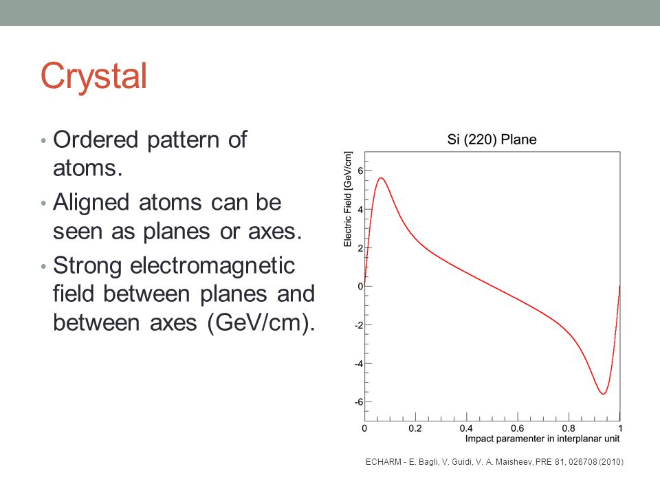 Crystal Ordered pattern of atoms. Aligned atoms can be seen as planes or axes. Strong electromagnetic field between planes and between axes (GeV/cm).