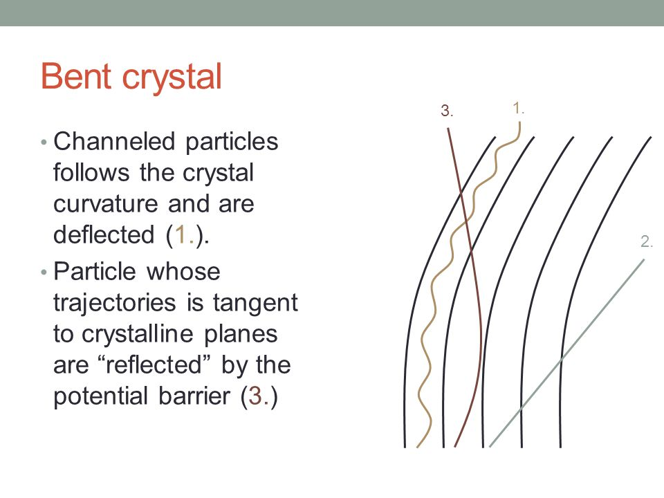 """Channeled particles follows the crystal curvature and are deflected (1.). Particle whose trajectories is tangent to crystalline planes are """"reflected"""""""