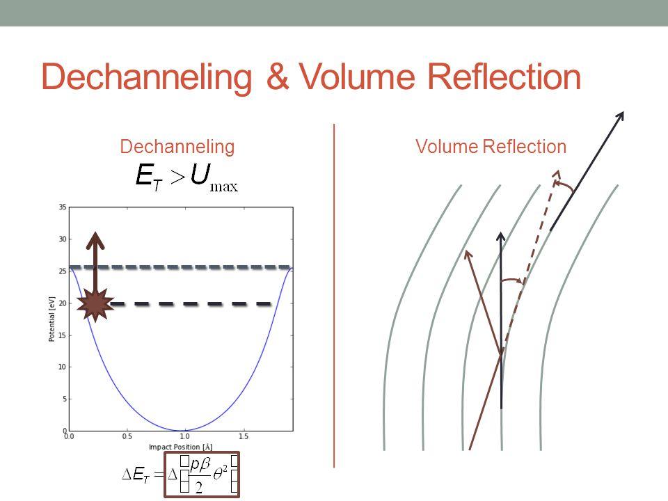 Dechanneling & Volume Reflection DechannelingVolume Reflection