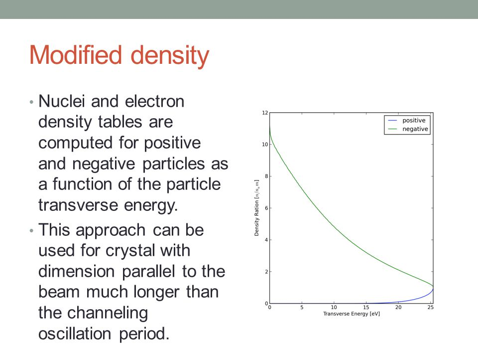 Modified density Nuclei and electron density tables are computed for positive and negative particles as a function of the particle transverse energy.