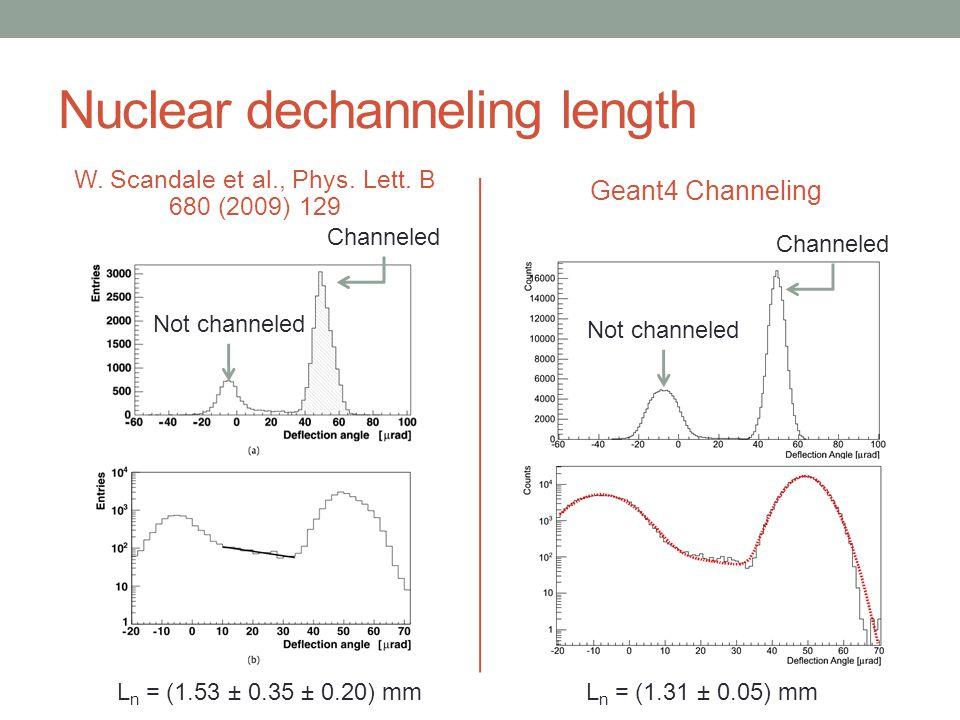 Nuclear dechanneling length W. Scandale et al., Phys. Lett. B 680 (2009) 129 Geant4 Channeling L n = (1.53 ± 0.35 ± 0.20) mmL n = (1.31 ± 0.05) mm Cha