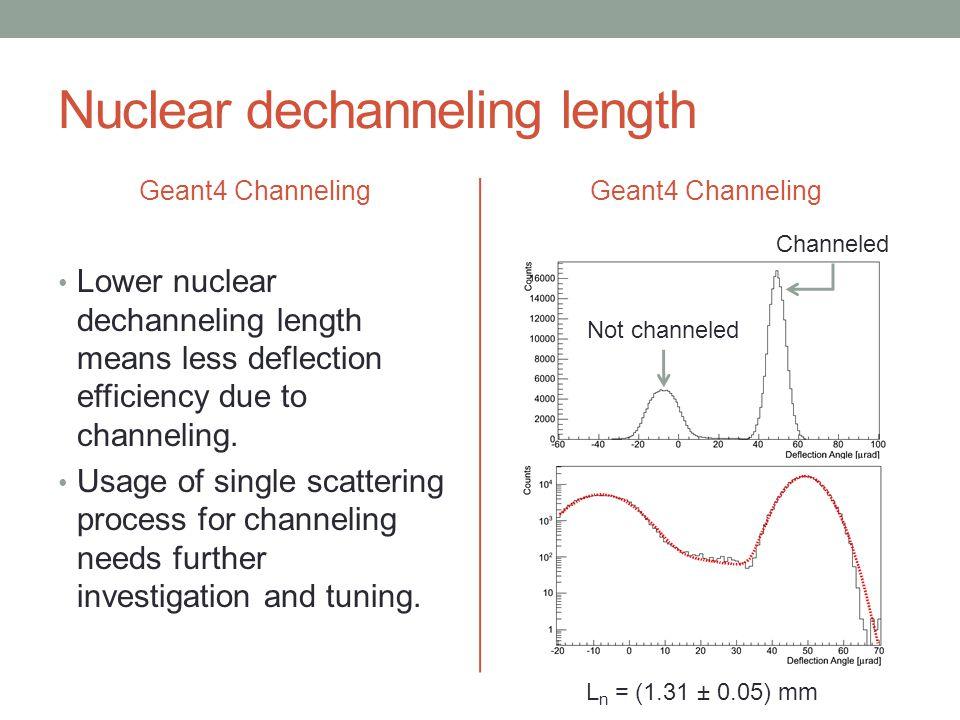 Nuclear dechanneling length Geant4 Channeling L n = (1.31 ± 0.05) mm Channeled Not channeled Geant4 Channeling Lower nuclear dechanneling length means