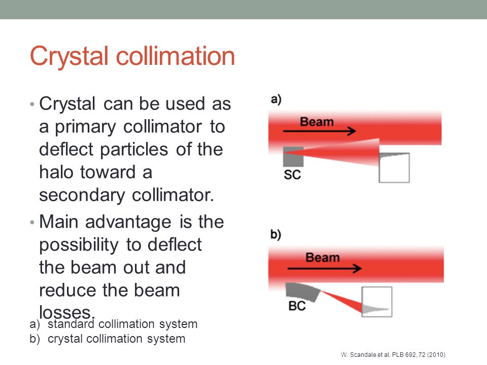 Crystal collimation Crystal can be used as a primary collimator to deflect particles of the halo toward a secondary collimator. Main advantage is the