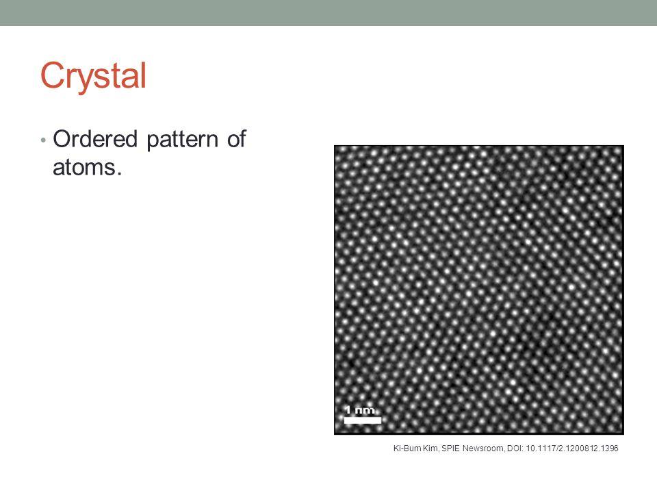 Crystal Ordered pattern of atoms. Ki-Bum Kim, SPIE Newsroom, DOI: 10.1117/2.1200812.1396