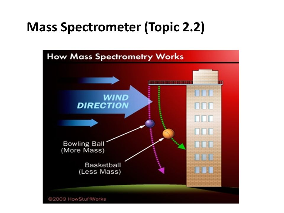 has many applications, but one of the simplest is to determine the natural abundances of the isotopes of a particular element – the relative atomic mass can be calculated from the data from the mass spectrometer Mass spectrometer video (2:26) http://www.youtube.com/watch?v=_L4U6ImYSj0