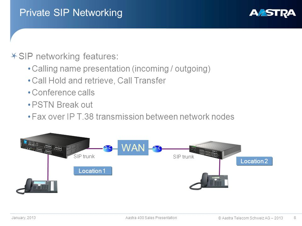 © Aastra Telecom Schweiz AG – 2013 Private SIP Networking SIP networking features: Calling name presentation (incoming / outgoing) Call Hold and retrieve, Call Transfer Conference calls PSTN Break out Fax over IP T.38 transmission between network nodes January, 2013Aastra 400 Sales Presentation SIP trunk Location 2 Location 1 WAN 8