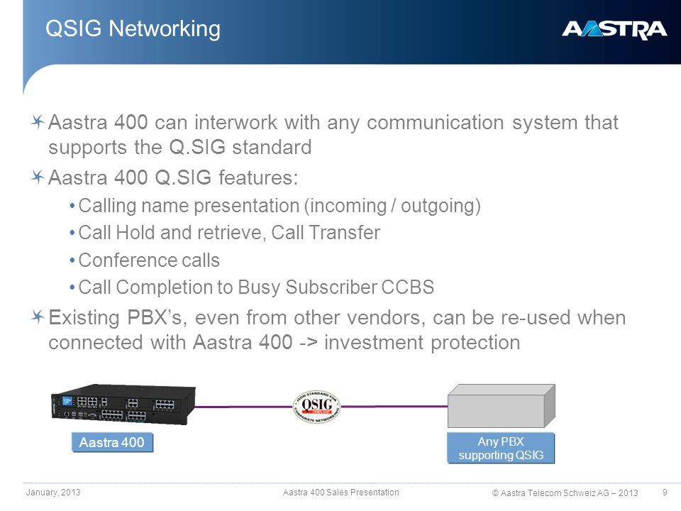 © Aastra Telecom Schweiz AG – 2013 QSIG Networking Aastra 400 can interwork with any communication system that supports the Q.SIG standard Aastra 400