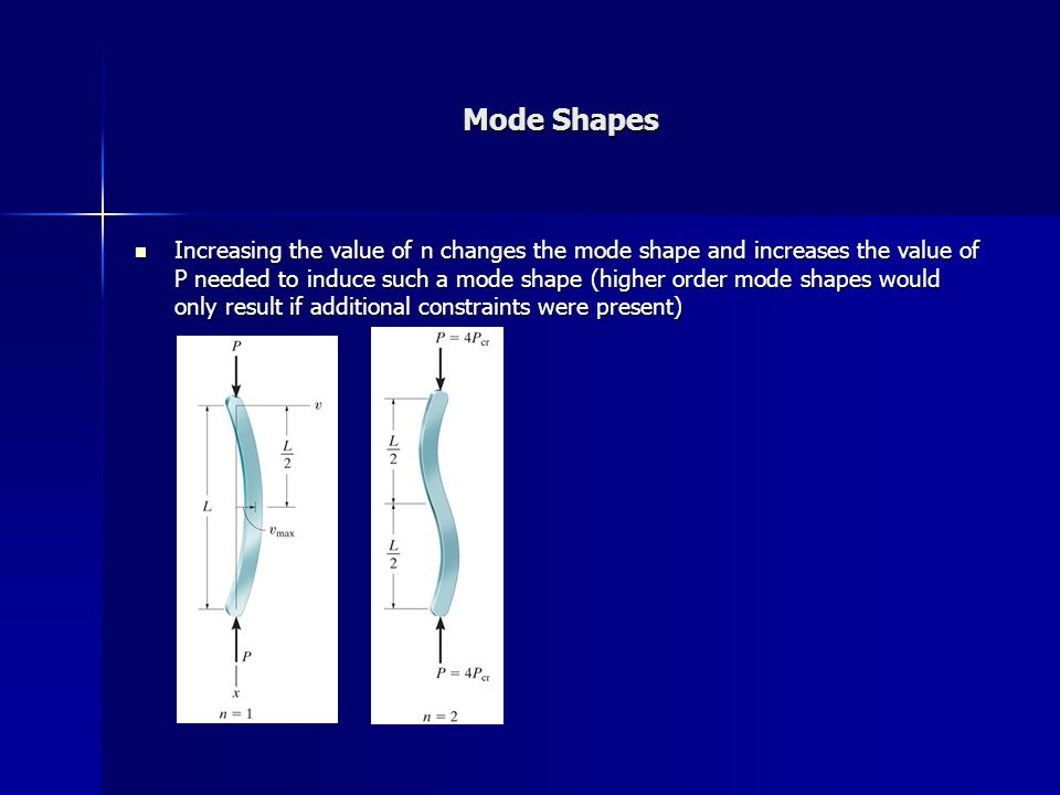 Mode Shapes Increasing the value of n changes the mode shape and increases the value of P needed to induce such a mode shape (higher order mode shapes would only result if additional constraints were present) Increasing the value of n changes the mode shape and increases the value of P needed to induce such a mode shape (higher order mode shapes would only result if additional constraints were present)