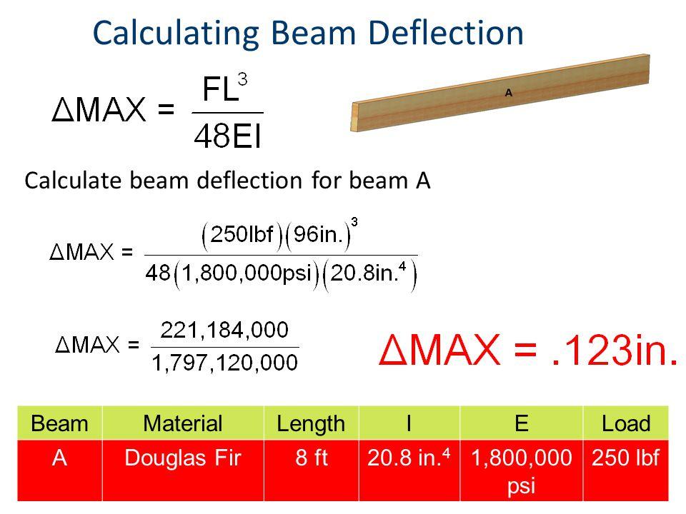 Calculating Beam Deflection BeamMaterialLengthIELoad ADouglas Fir8 ft20.8 in.