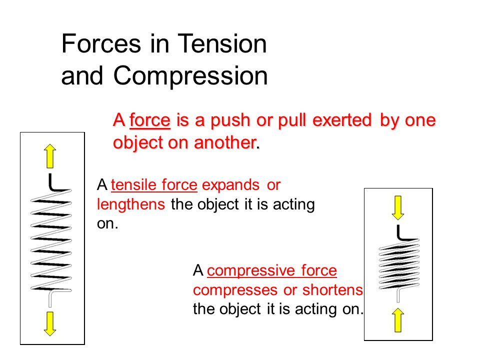 A force is a push or pull exerted by one object on another.