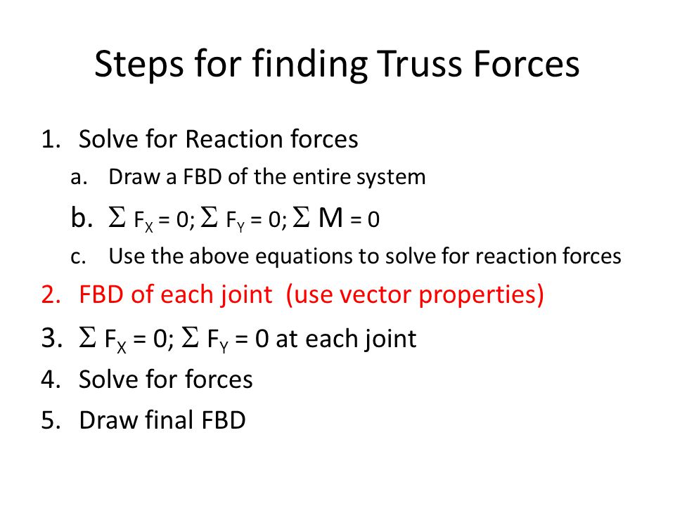 Steps for finding Truss Forces 1.Solve for Reaction forces a.Draw a FBD of the entire system b.