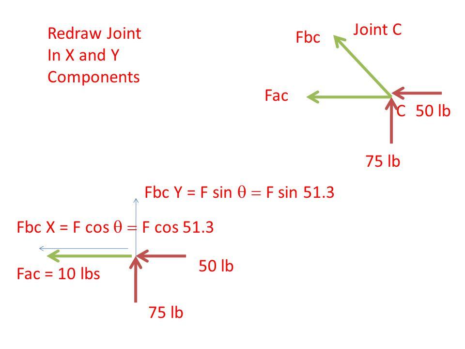 C Fac Fbc 75 lb 50 lb Joint C Redraw Joint In X and Y Components Fac = 10 lbs Fbc Y = F sin  F sin 51.3 50 lb 75 lb Fbc X = F cos  F cos 51.3