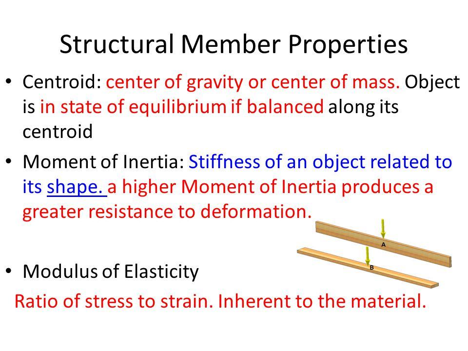 Stress/ Strain Example 2 Drawing: Equations:  = ε =