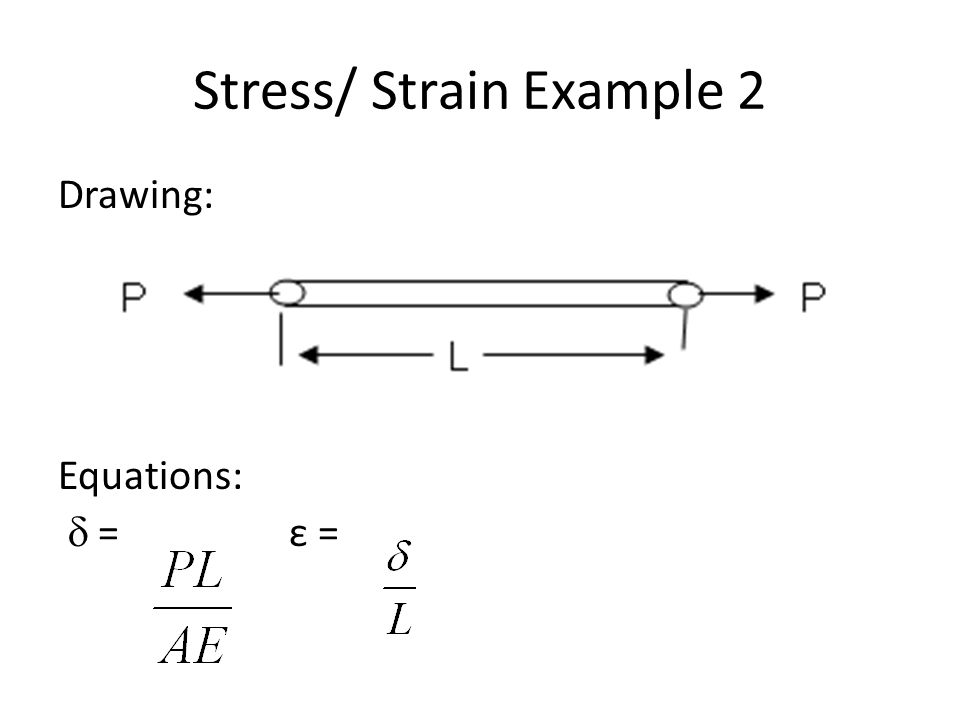 Stress/ Strain Example 2 Drawing: Equations:  = ε =