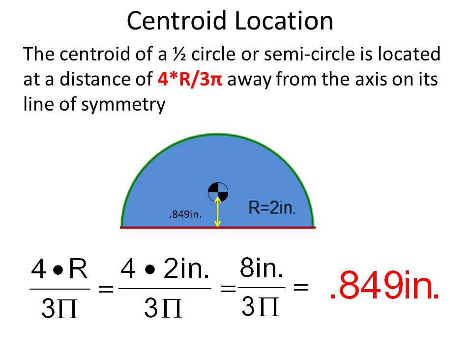 Centroid Location The centroid of a ½ circle or semi-circle is located at a distance of 4*R/3π away from the axis on its line of symmetry.849in.