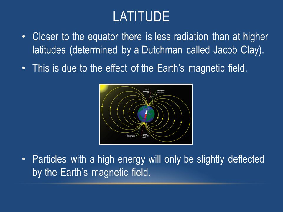 LATITUDE Closer to the equator there is less radiation than at higher latitudes (determined by a Dutchman called Jacob Clay).