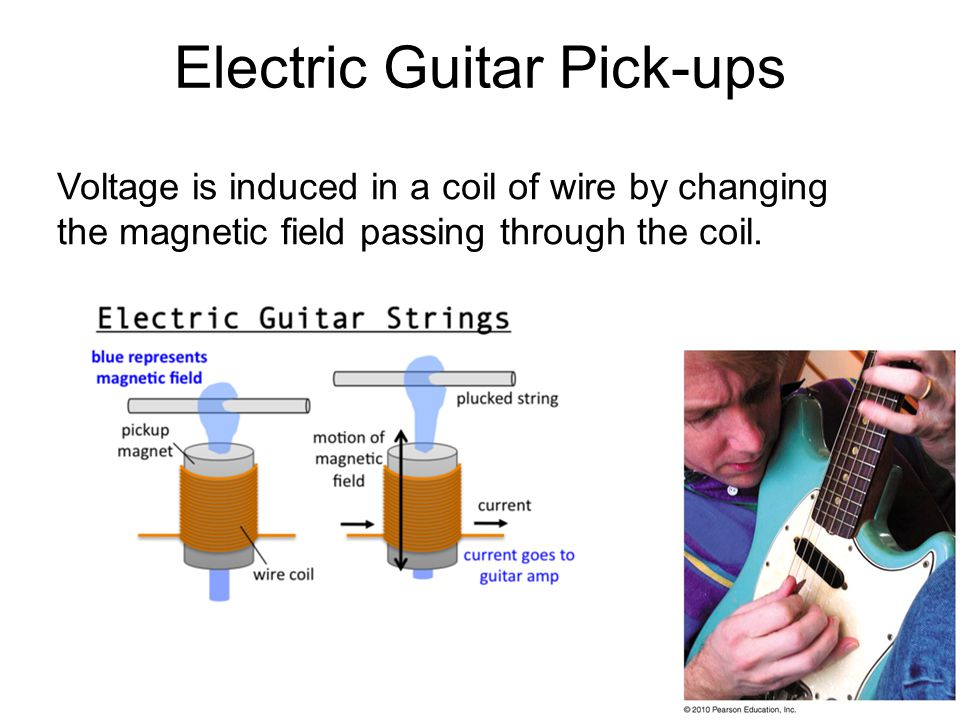 Electric Guitar Pick-ups Voltage is induced in a coil of wire by changing the magnetic field passing through the coil.