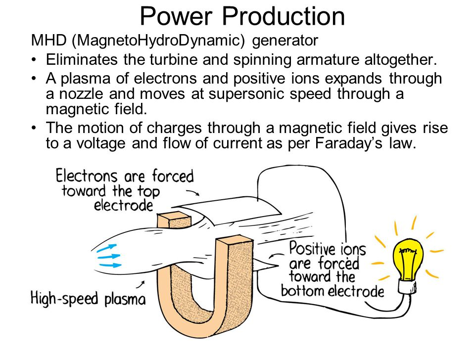 Power Production MHD (MagnetoHydroDynamic) generator Eliminates the turbine and spinning armature altogether.