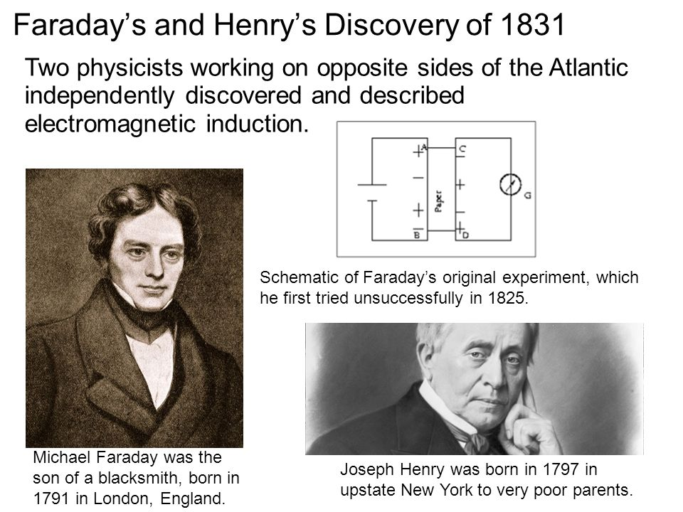 Faraday's and Henry's Discovery of 1831  When one coil is placed directly above another, there is no current in the lower circuit while the switch is in the closed position.