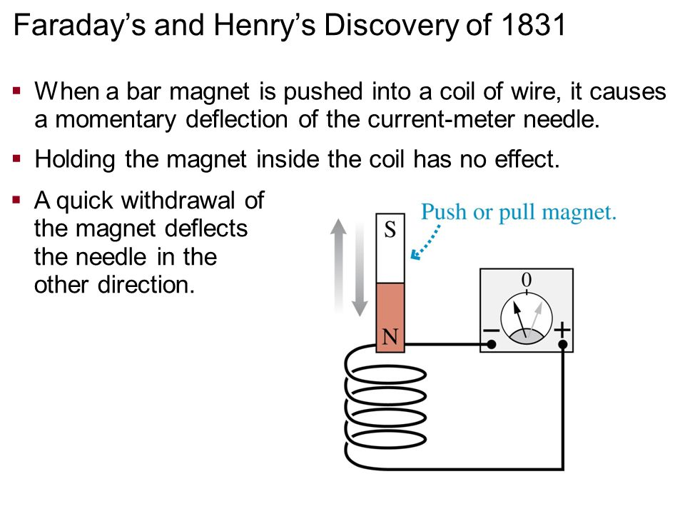  A momentary current is produced by rapidly pulling a coil of wire out of a magnetic field.