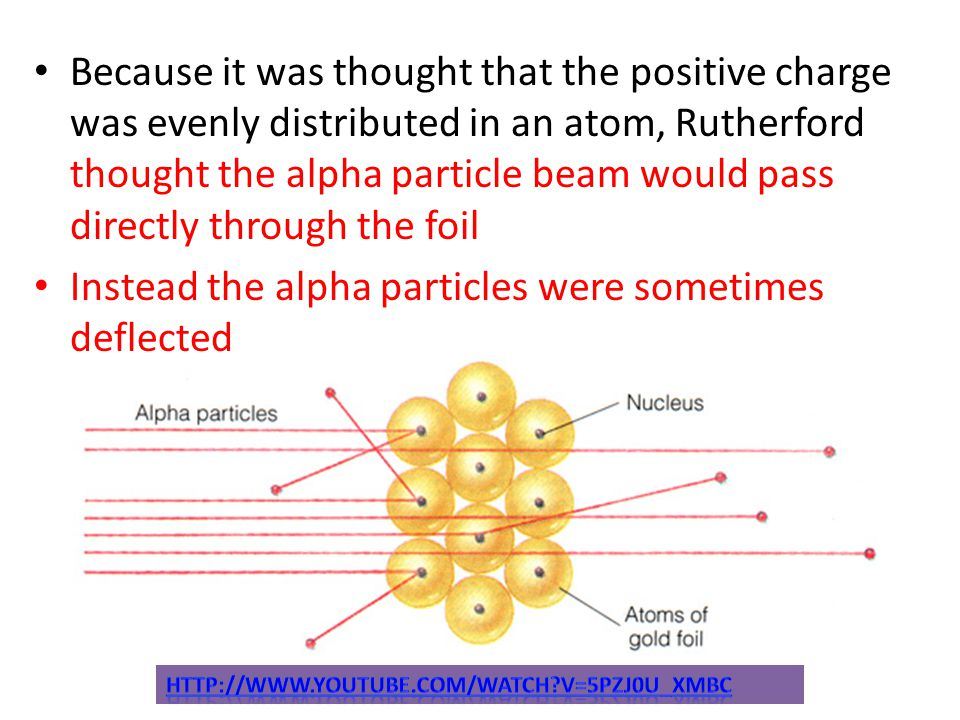 Because it was thought that the positive charge was evenly distributed in an atom, Rutherford thought the alpha particle beam would pass directly thro