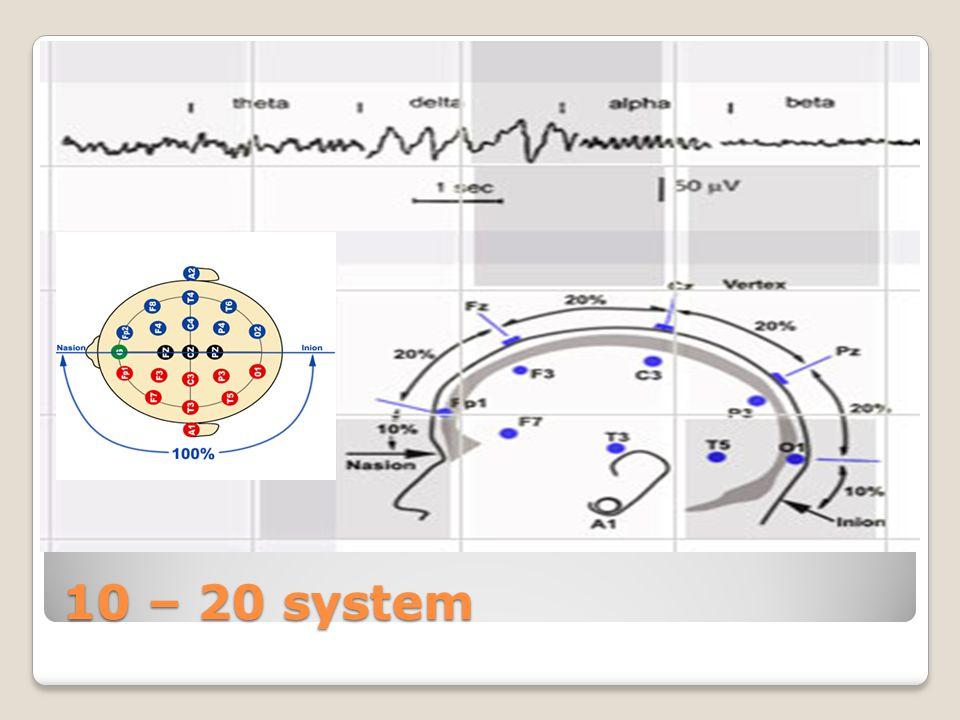 Activation tecniques ( EEG ) Rountine electroencephalograms ◦Hyperventilation ◦Photic stimulation ◦Sleep-deprivation Prolonged ambulatory recording Video – EEG telemetry Magnetoencephalography : Research