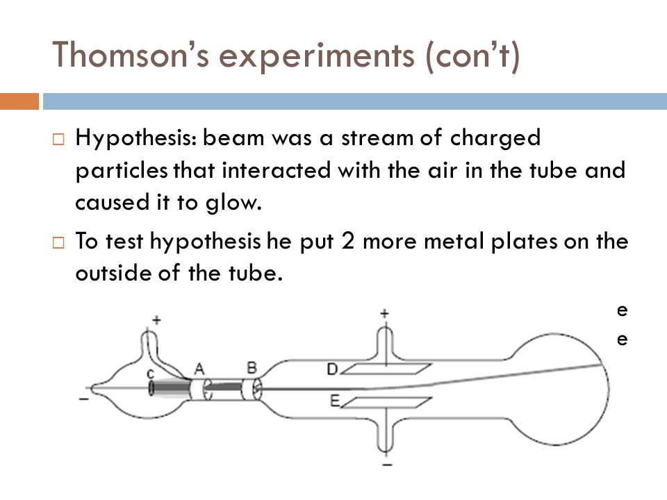 Thomson's experiments (con't)  Hypothesis: beam was a stream of charged particles that interacted with the air in the tube and caused it to glow.  T