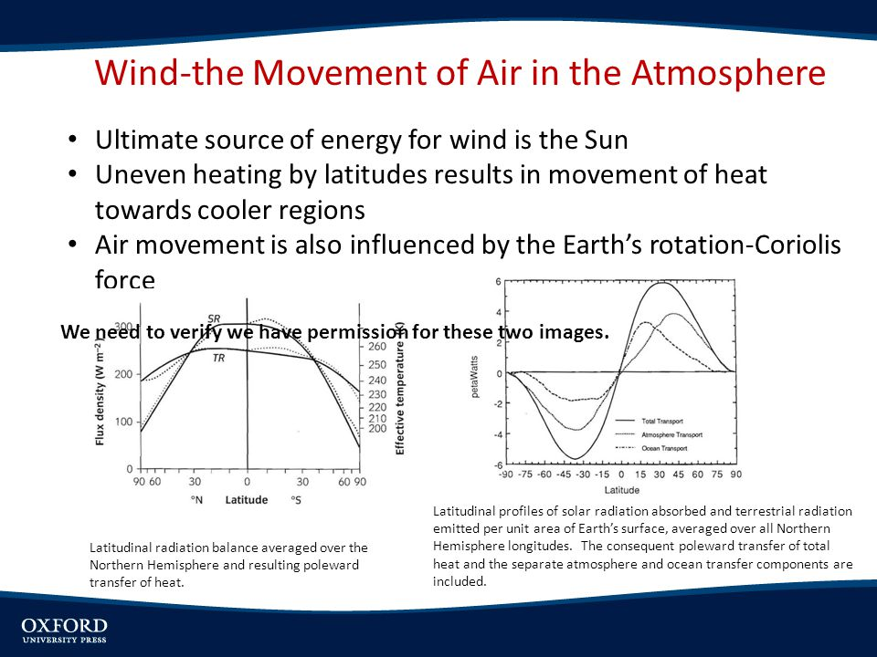 Wind-the Movement of Air in the Atmosphere Ultimate source of energy for wind is the Sun Uneven heating by latitudes results in movement of heat towar