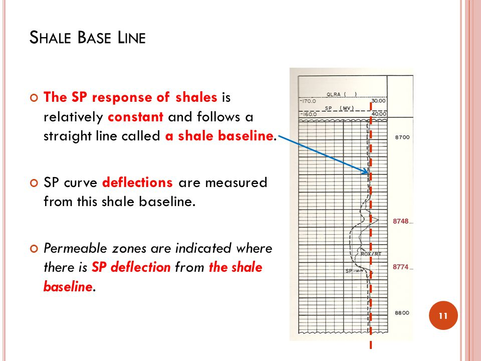 S HALE B ASE L INE The SP response of shales is relatively constant and follows a straight line called a shale baseline.
