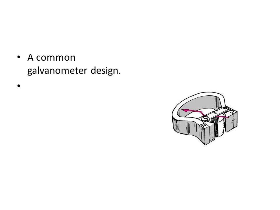 A common galvanometer design.