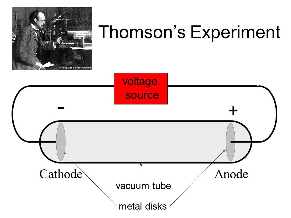 Thomson's Experiment + - vacuum tube metal disks voltage source CathodeAnode