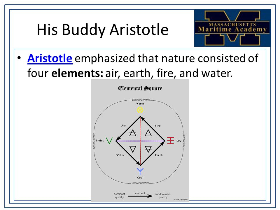 His Buddy Aristotle Aristotle emphasized that nature consisted of four elements: air, earth, fire, and water. Aristotle
