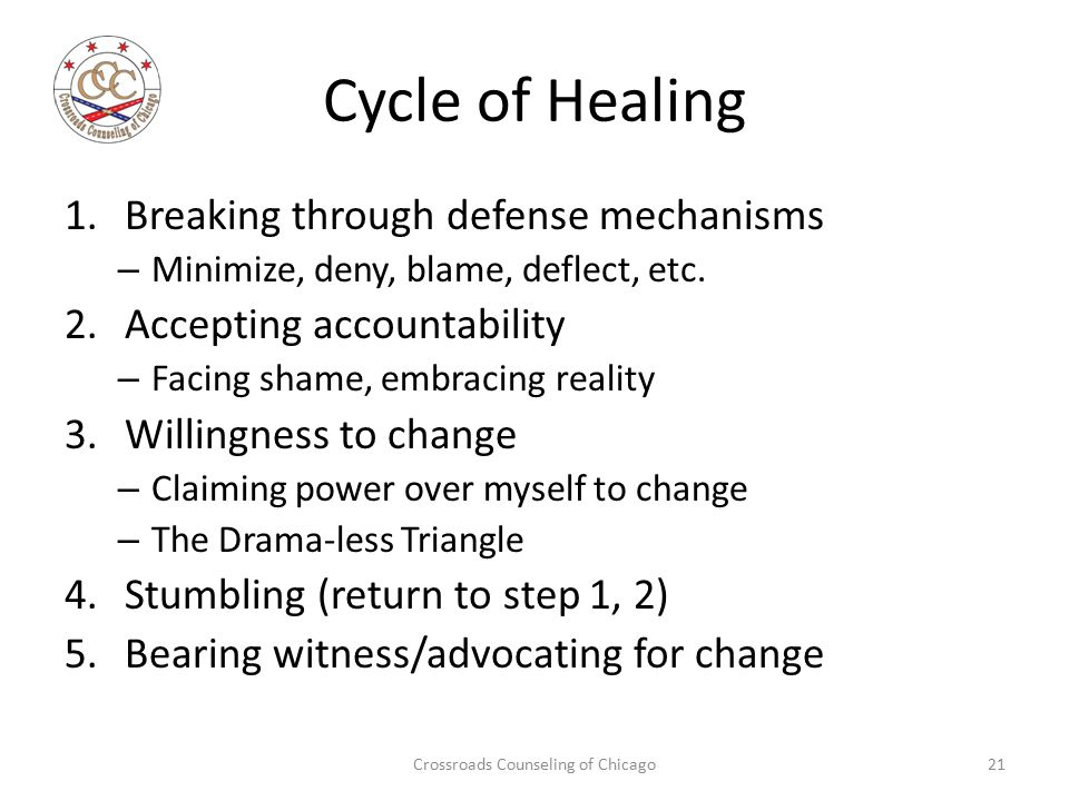 Cycle of Healing 1.Breaking through defense mechanisms – Minimize, deny, blame, deflect, etc. 2.Accepting accountability – Facing shame, embracing rea