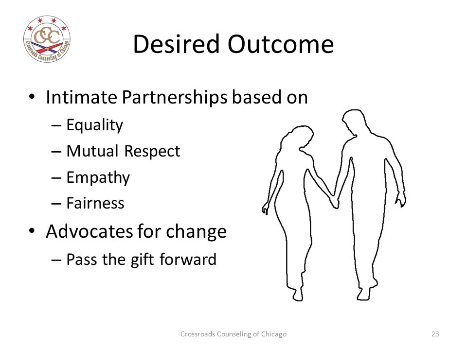 Desired Outcome Intimate Partnerships based on – Equality – Mutual Respect – Empathy – Fairness Advocates for change – Pass the gift forward Crossroads Counseling of Chicago23