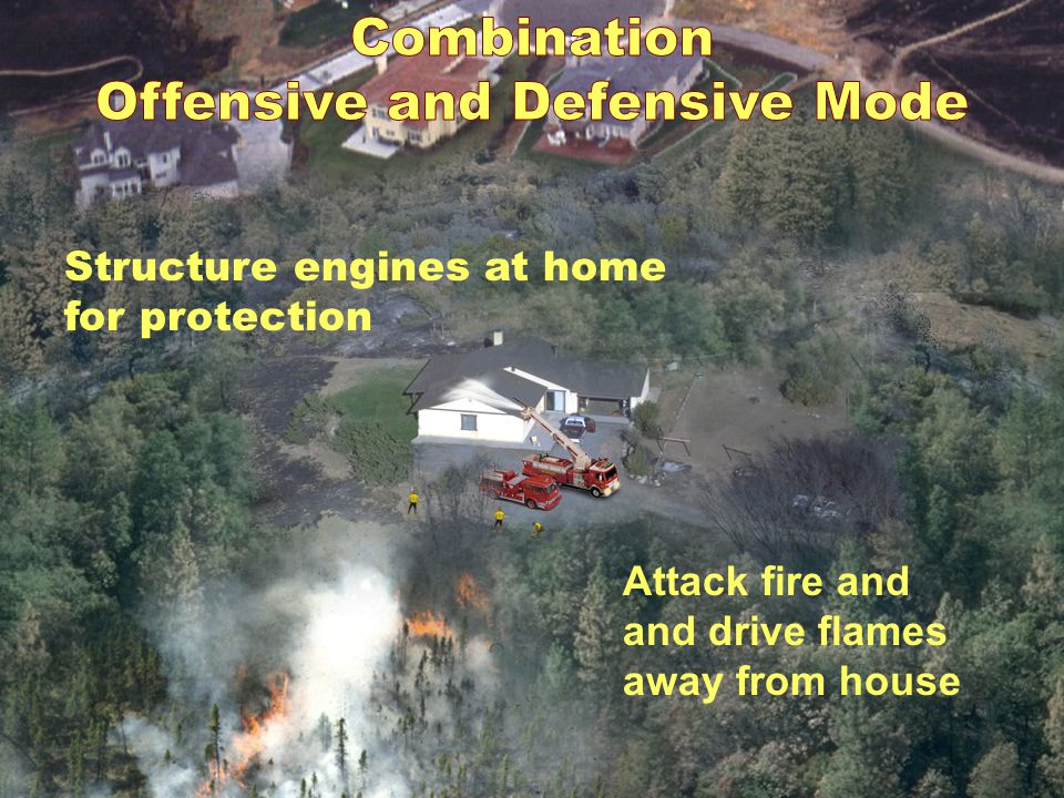 Structure engines at home for protection Attack fire and and drive flames away from house