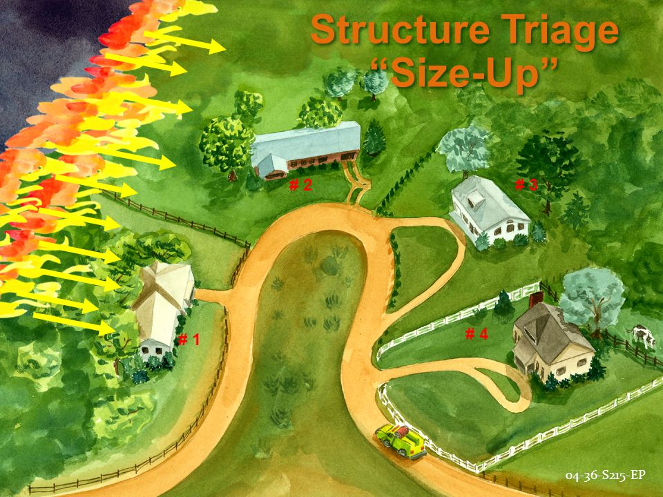 # 1 # 2# 3 # 4 Structure Triage Size-Up 04-36-S215-EP