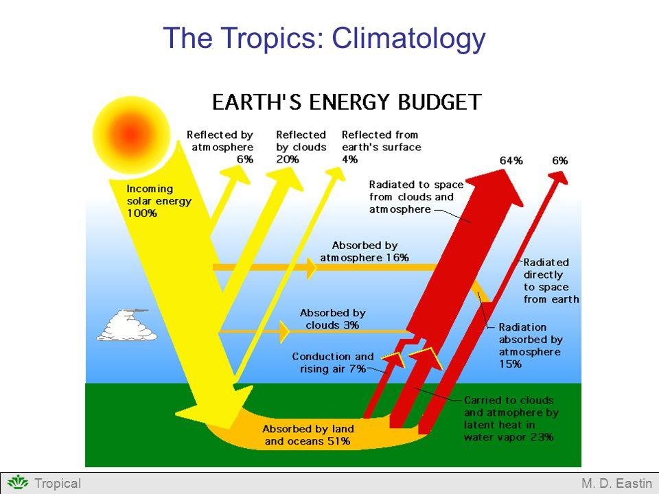 TropicalM. D. Eastin The Tropics: Climatology