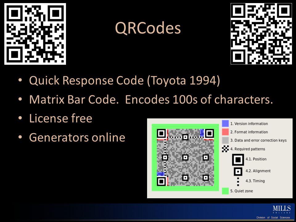 QRCodes Quick Response Code (Toyota 1994) Matrix Bar Code.