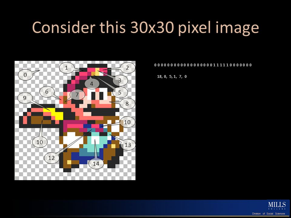 Consider this 30x30 pixel image 0 0 0 0 0 0 0 0 0 0 0 0 0 0 0 0 0 0 1 1 1 1 1 0 0 0 0 0 0 0 18, 0, 5, 1, 7, 0 10 8 7 6 4 5 3 21 12 9 13 0 14