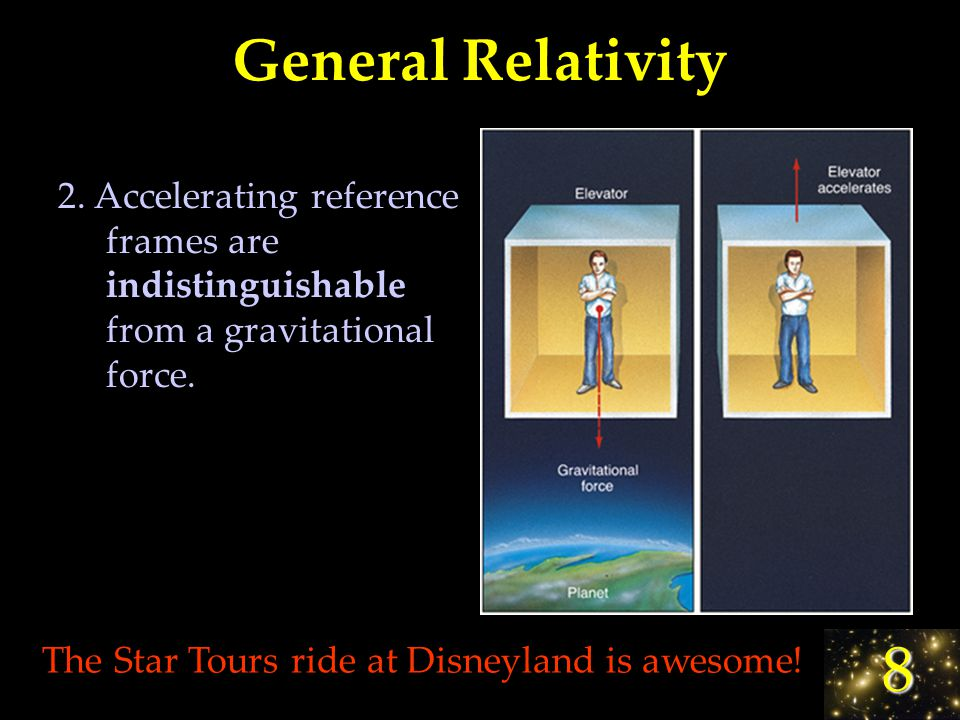 8 General Relativity 2 Main Postulates: 1. The speed of light is always c.