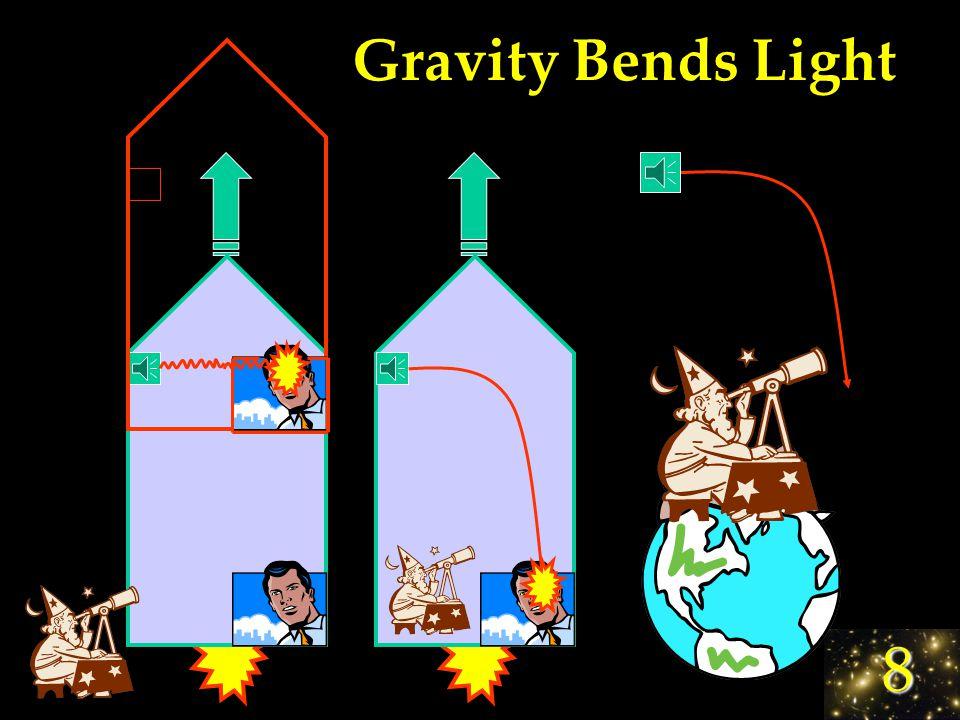 8 General Relativity 2.