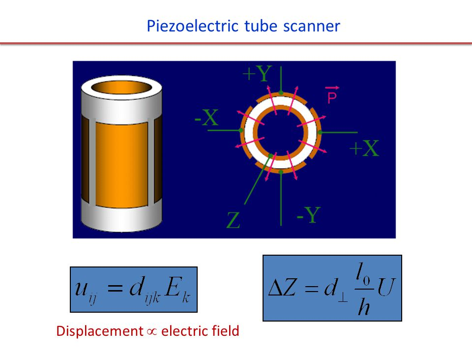 Piezoelectric tube scanner Displacement  electric field