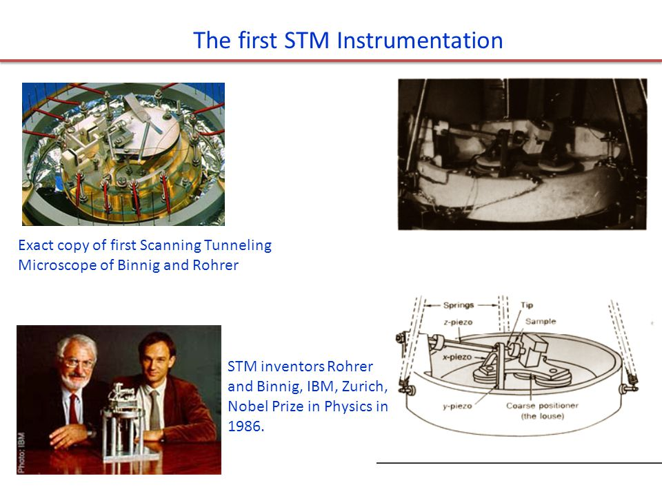 The first STM Instrumentation STM inventors Rohrer and Binnig, IBM, Zurich, Nobel Prize in Physics in 1986. Exact copy of first Scanning Tunneling Mic