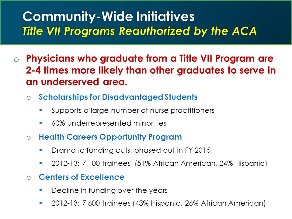 Community-Wide Initiatives Title VII Programs Reauthorized by the ACA o Physicians who graduate from a Title VII Program are 2-4 times more likely than other graduates to serve in an underserved area.
