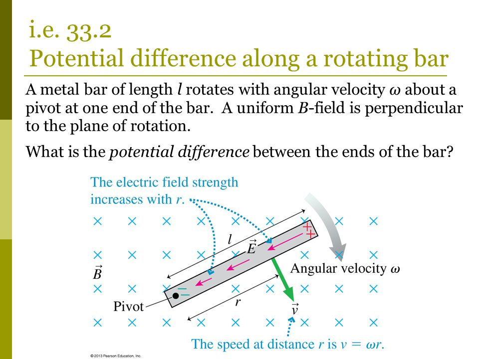 A metal bar of length l rotates with angular velocity ω about a pivot at one end of the bar.