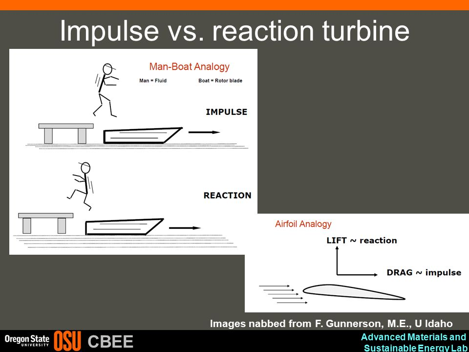 Advanced Materials and Sustainable Energy Lab CBEE Impulse vs. reaction turbine Images nabbed from F. Gunnerson, M.E., U Idaho