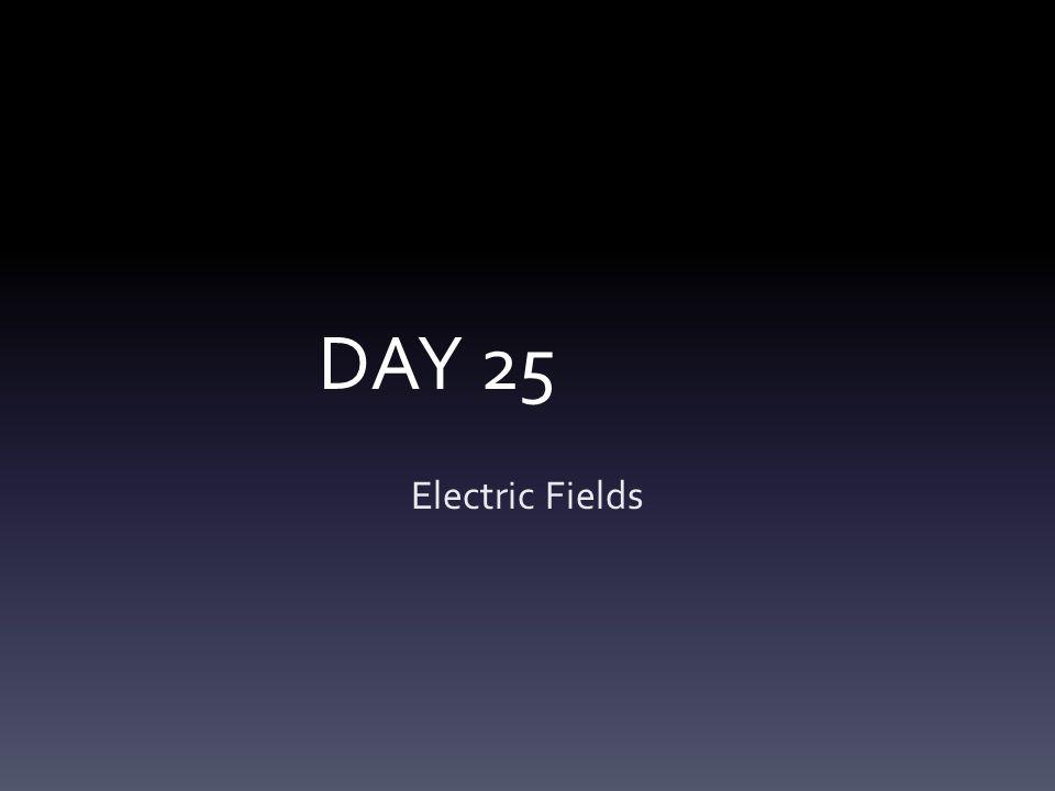 Electric Field Lines Slide 20-50