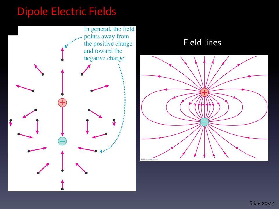 Dipole Electric Fields Slide 20-45 Field lines