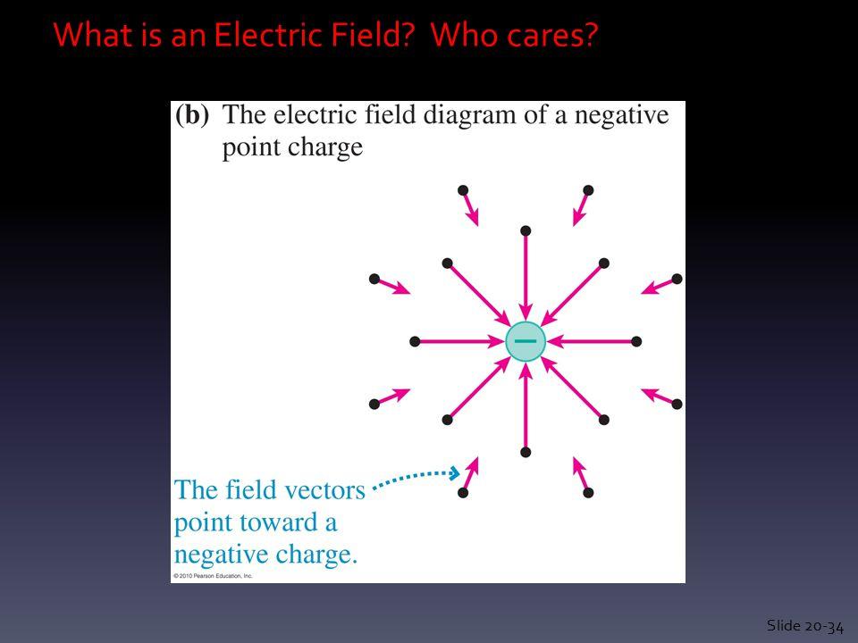 Cathode ray tube Slide 20-55